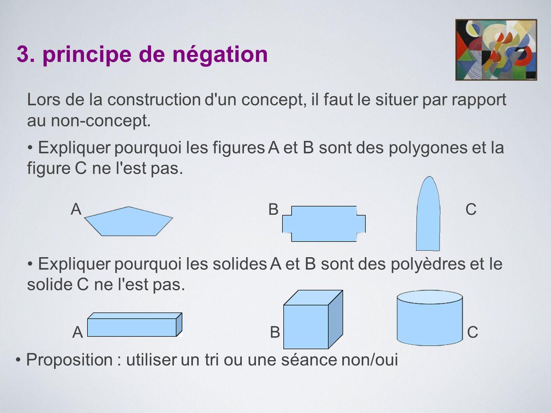 3. principe de négation Lors de la construction d un concept, il faut le situer par rapport au non-concept.