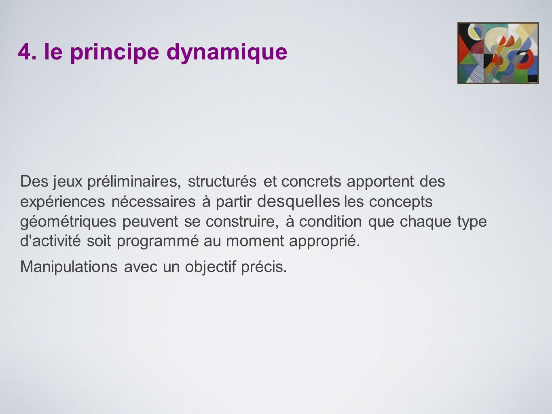 4. le principe dynamique