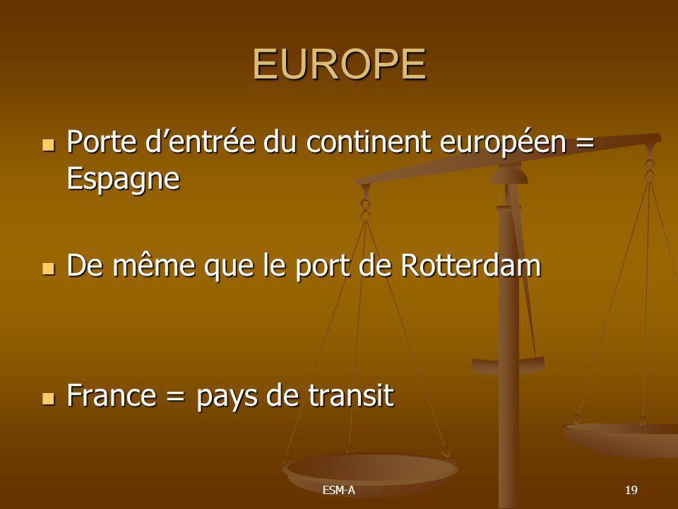 EUROPE Porte d'entrée du continent européen = Espagne