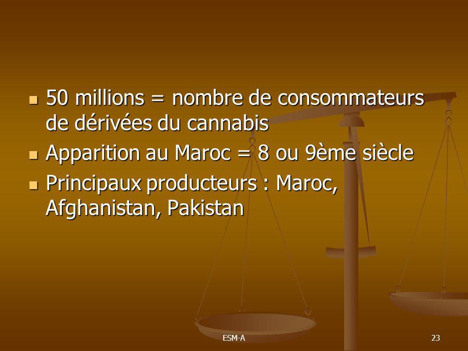50 millions = nombre de consommateurs de dérivées du cannabis