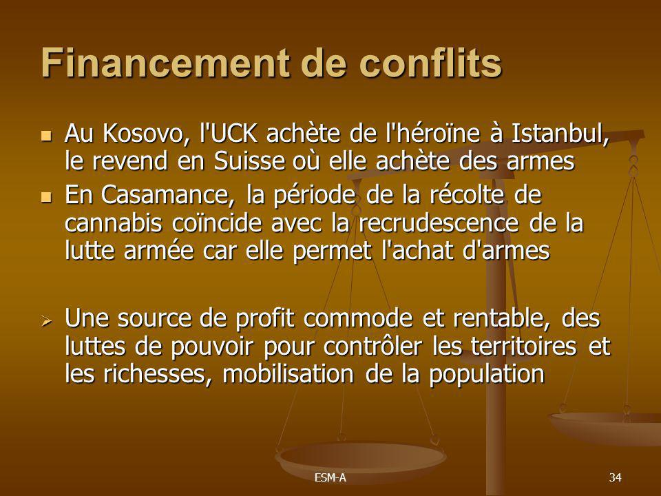 Financement de conflits