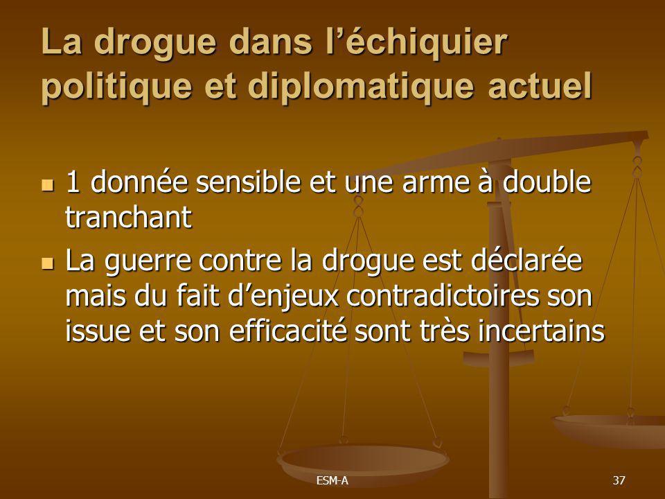 La drogue dans l'échiquier politique et diplomatique actuel
