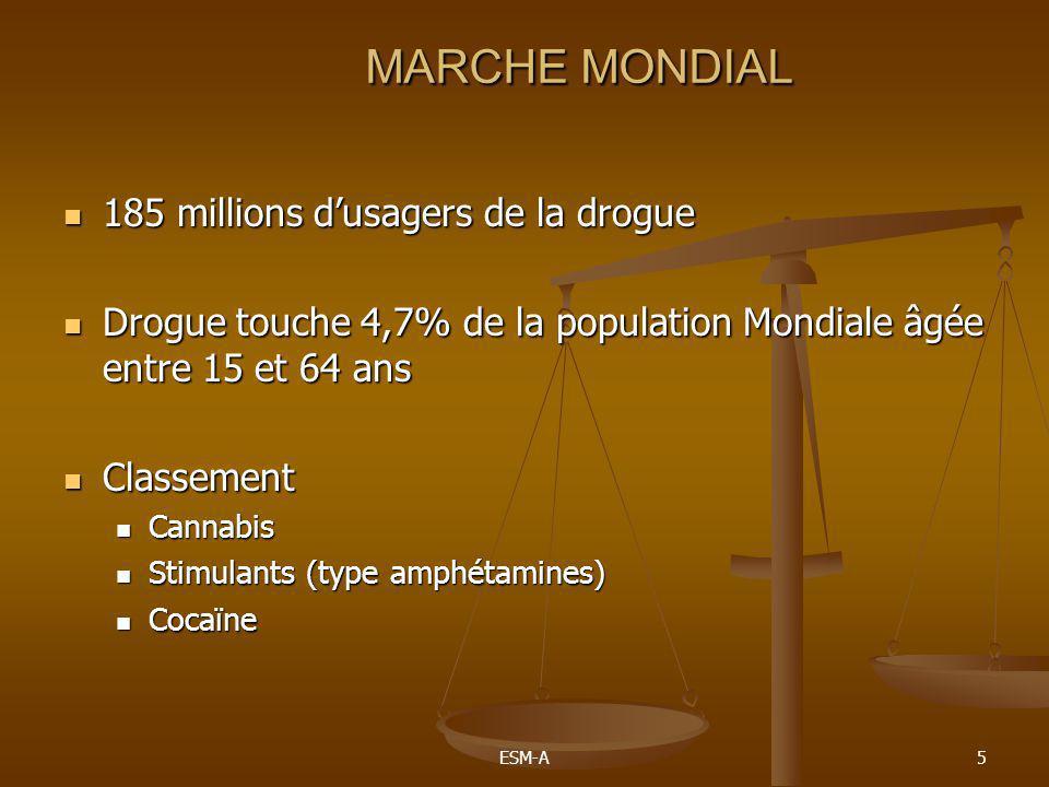 MARCHE MONDIAL 185 millions d'usagers de la drogue