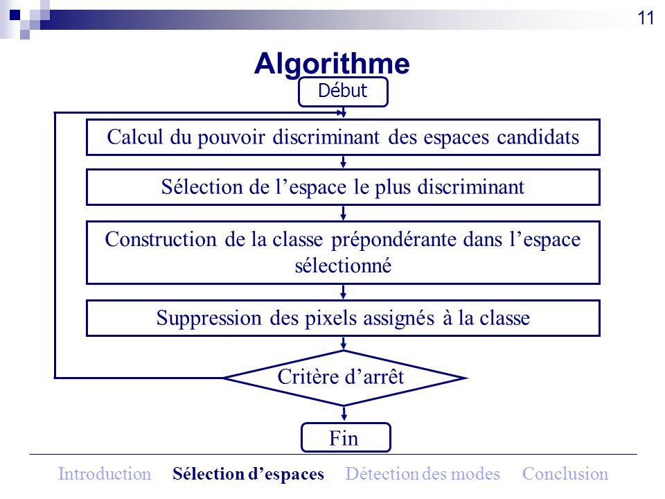 Algorithme Calcul du pouvoir discriminant des espaces candidats