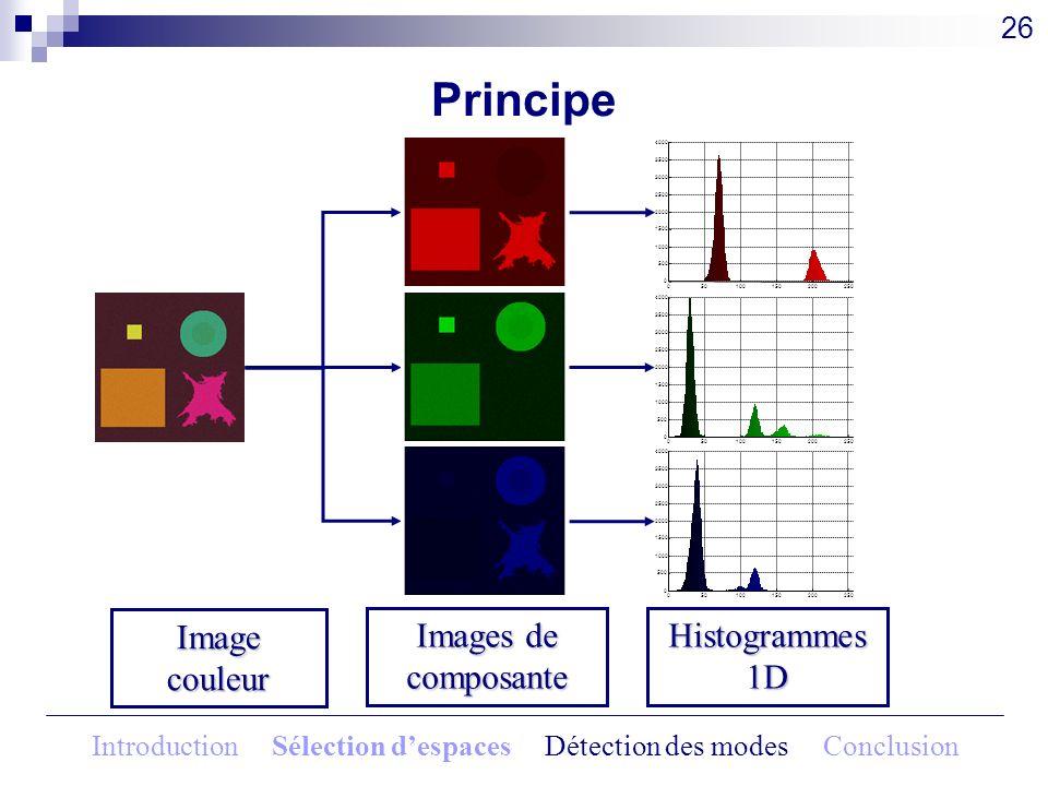 Introduction Sélection d'espaces Détection des modes Conclusion