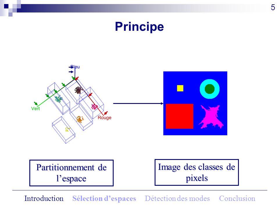 Principe Partitionnement de l'espace Image des classes de pixels 5