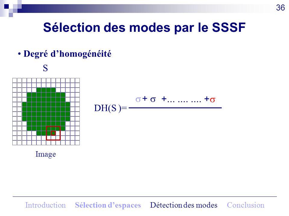 Sélection des modes par le SSSF