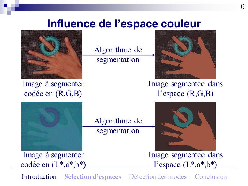 Influence de l'espace couleur