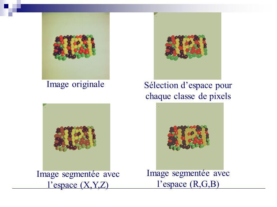 Sélection d'espace pour chaque classe de pixels