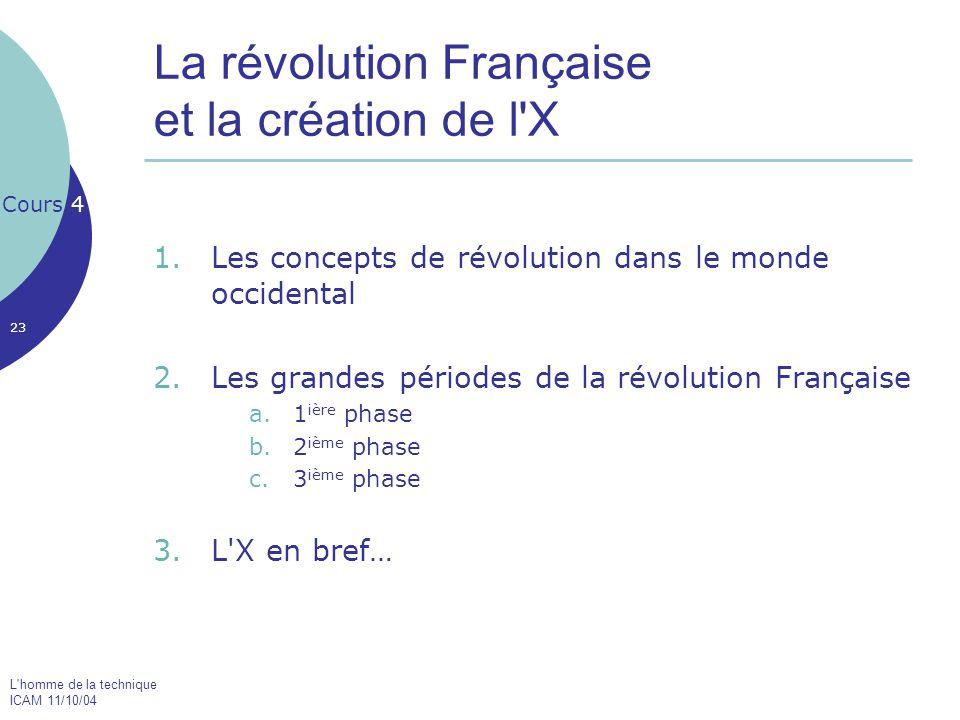 La révolution Française et la création de l X