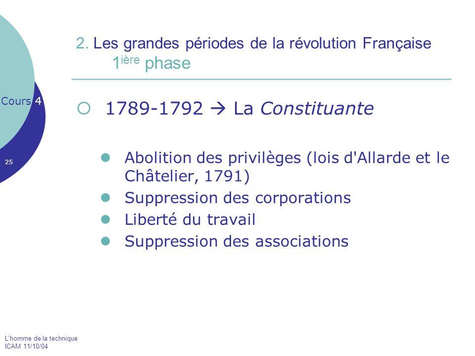 2. Les grandes périodes de la révolution Française 1ière phase