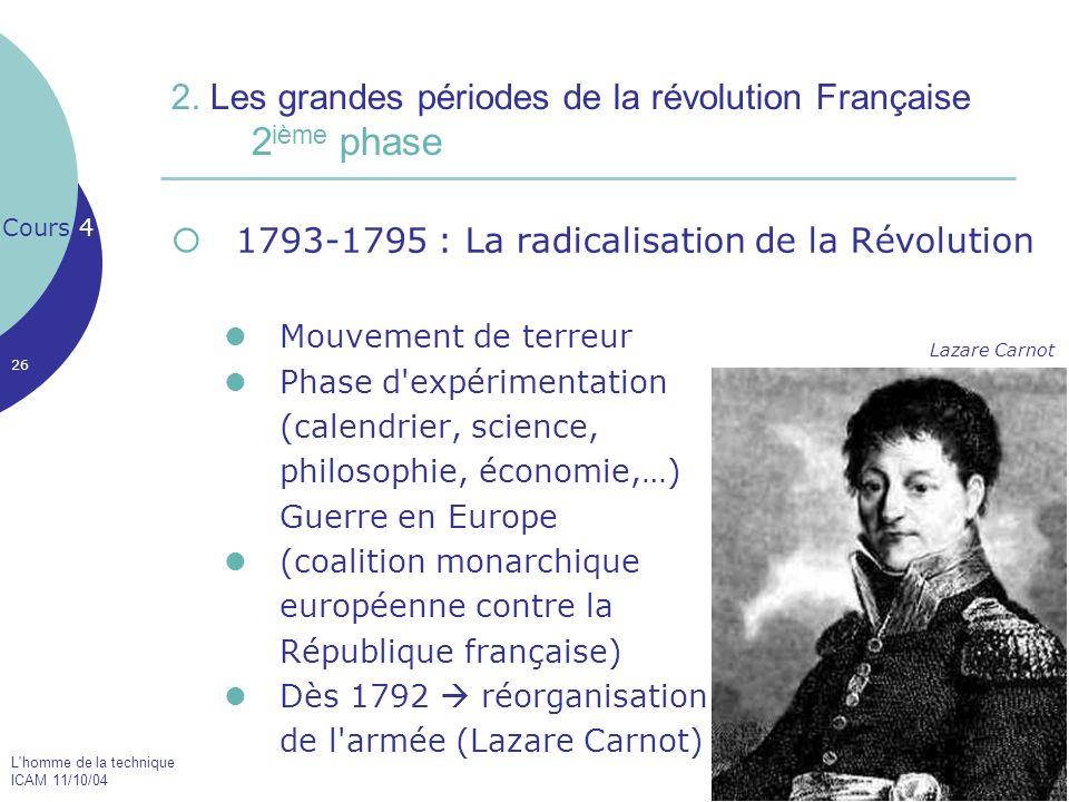 2. Les grandes périodes de la révolution Française 2ième phase