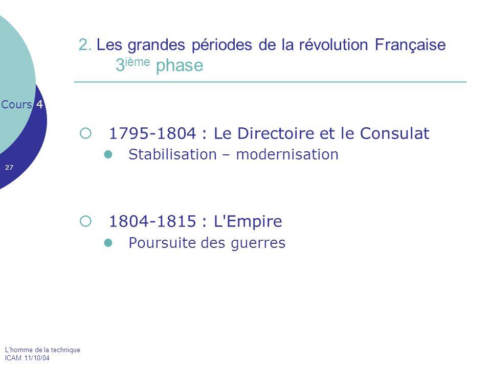 2. Les grandes périodes de la révolution Française 3ième phase
