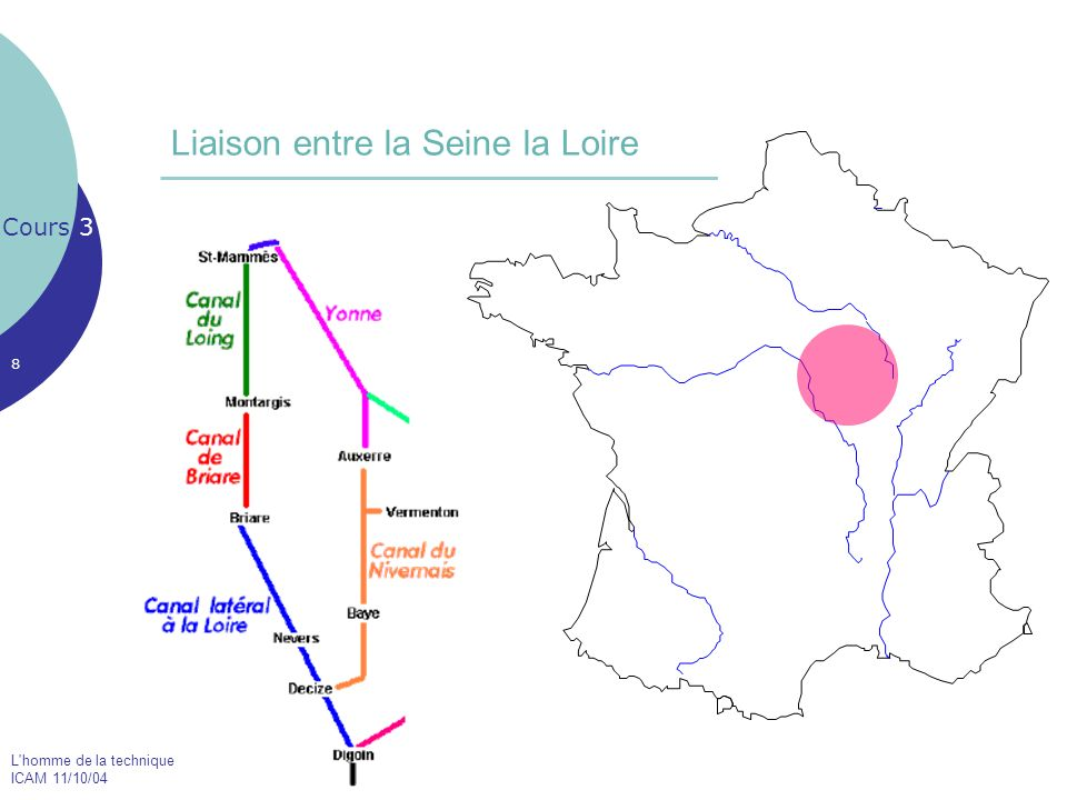 Liaison entre la Seine la Loire