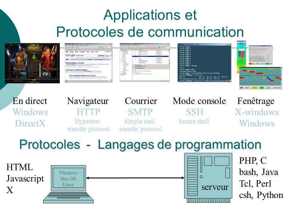 Protocoles - Langages de programmation