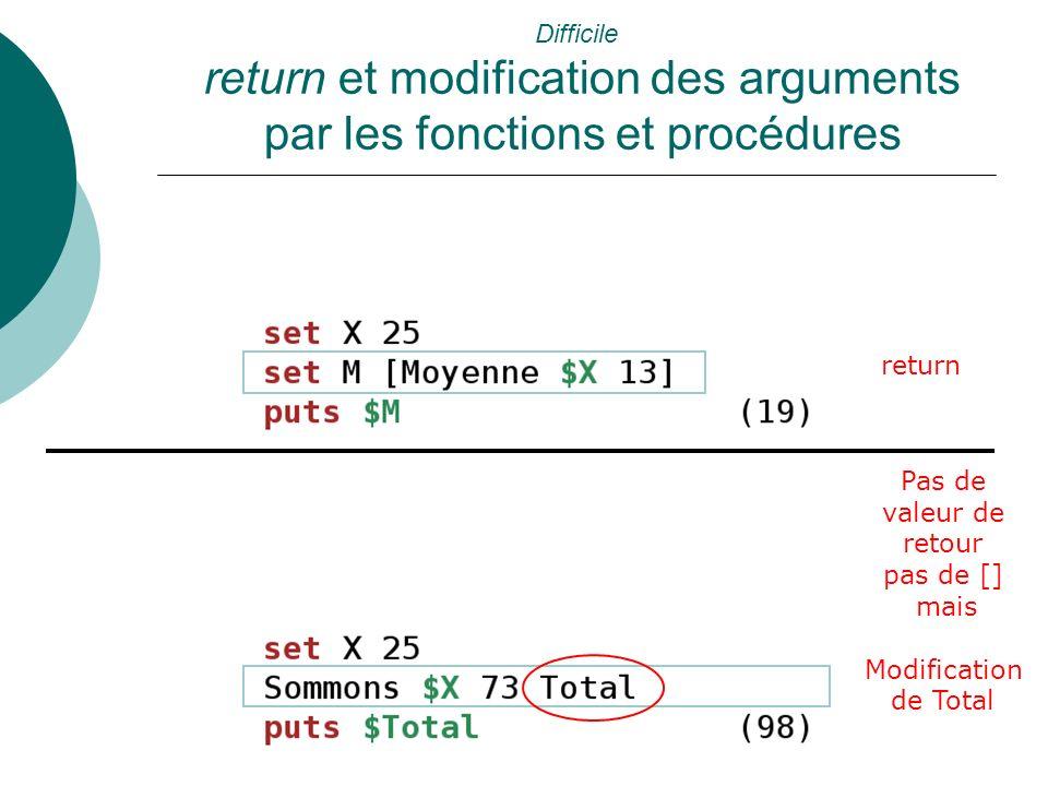 Difficile return et modification des arguments par les fonctions et procédures