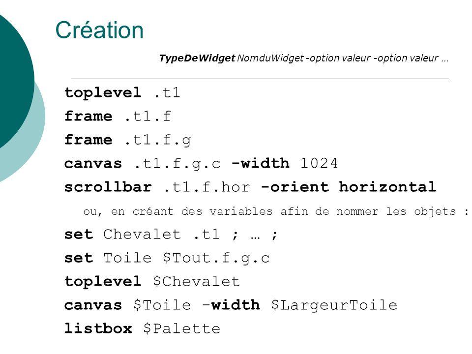 Création toplevel .t1 frame .t1.f frame .t1.f.g
