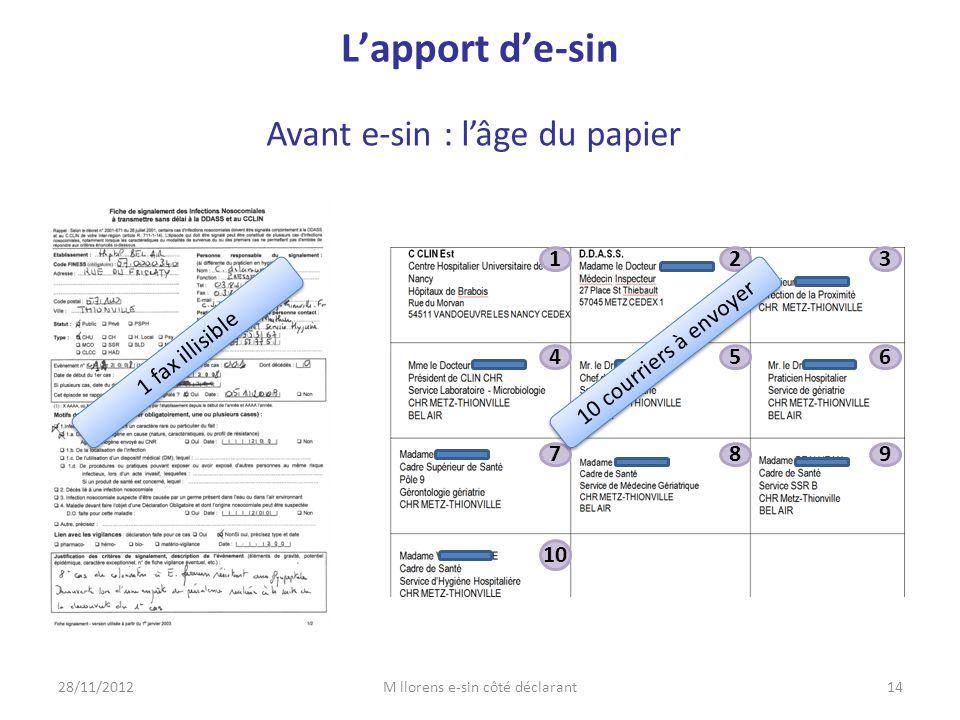 L'apport d'e-sin Avant e-sin : l'âge du papier 1 2 3 4 5 6 7 8 9 10