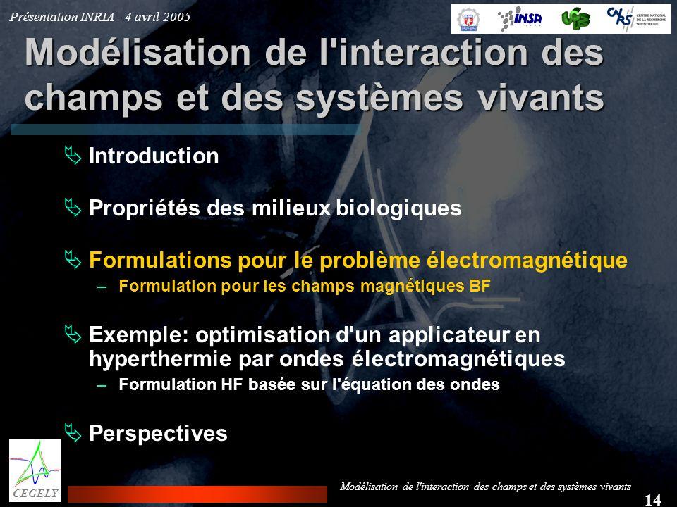 Modélisation de l interaction des champs et des systèmes vivants