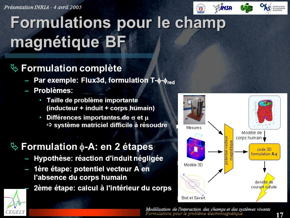 Formulations pour le champ magnétique BF