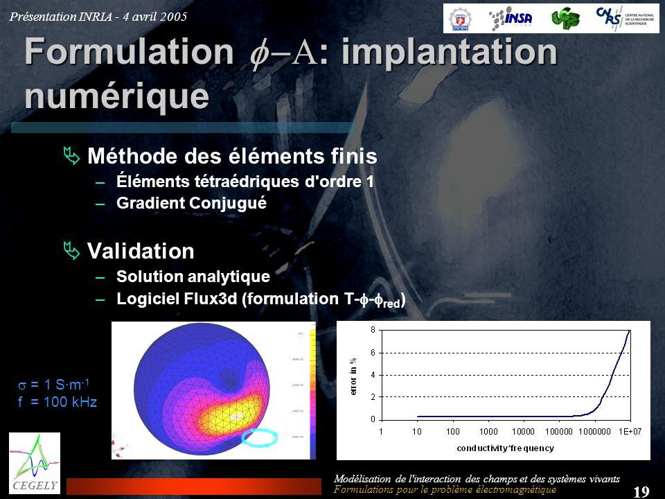 Formulation f -A: implantation numérique