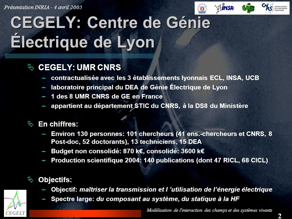 CEGELY: Centre de Génie Électrique de Lyon