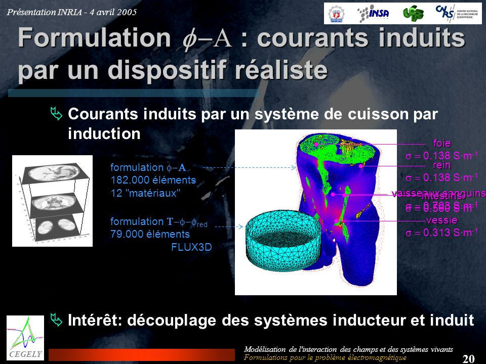 Formulation f -A : courants induits par un dispositif réaliste