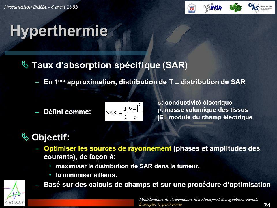 Hyperthermie Taux d'absorption spécifique (SAR) Objectif: