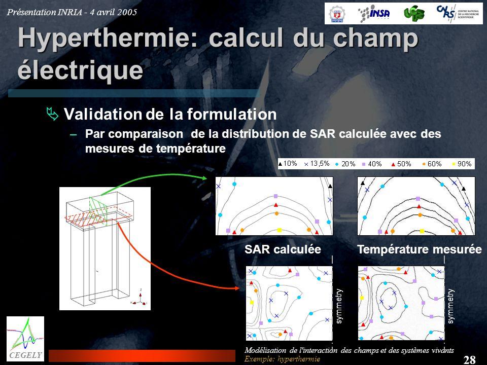 Hyperthermie: calcul du champ électrique