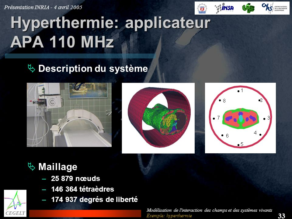 Hyperthermie: applicateur APA 110 MHz