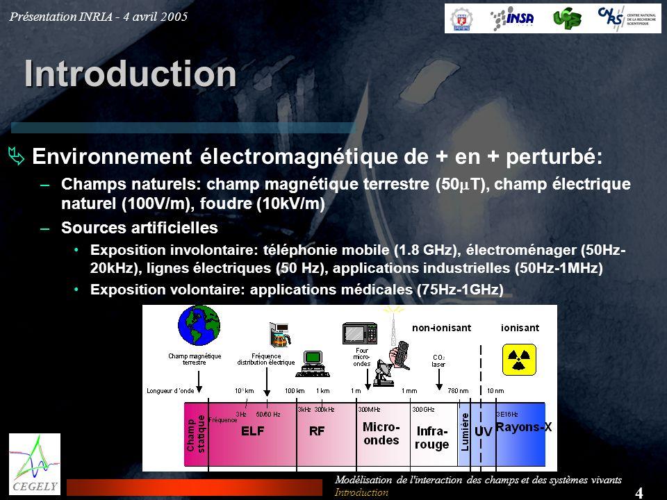 Introduction Environnement électromagnétique de + en + perturbé: