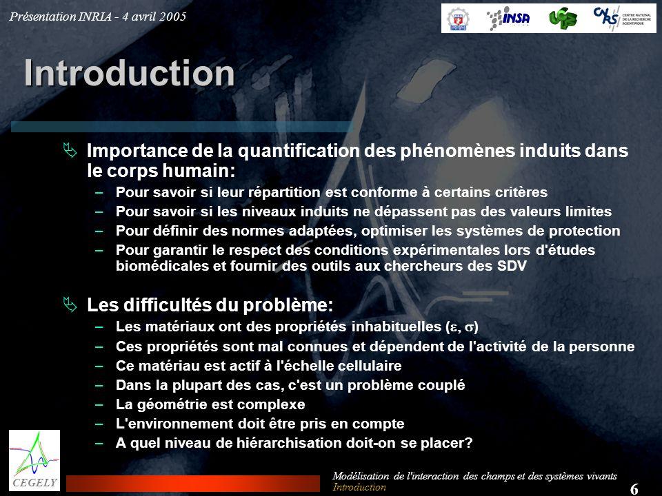 Introduction Importance de la quantification des phénomènes induits dans le corps humain: