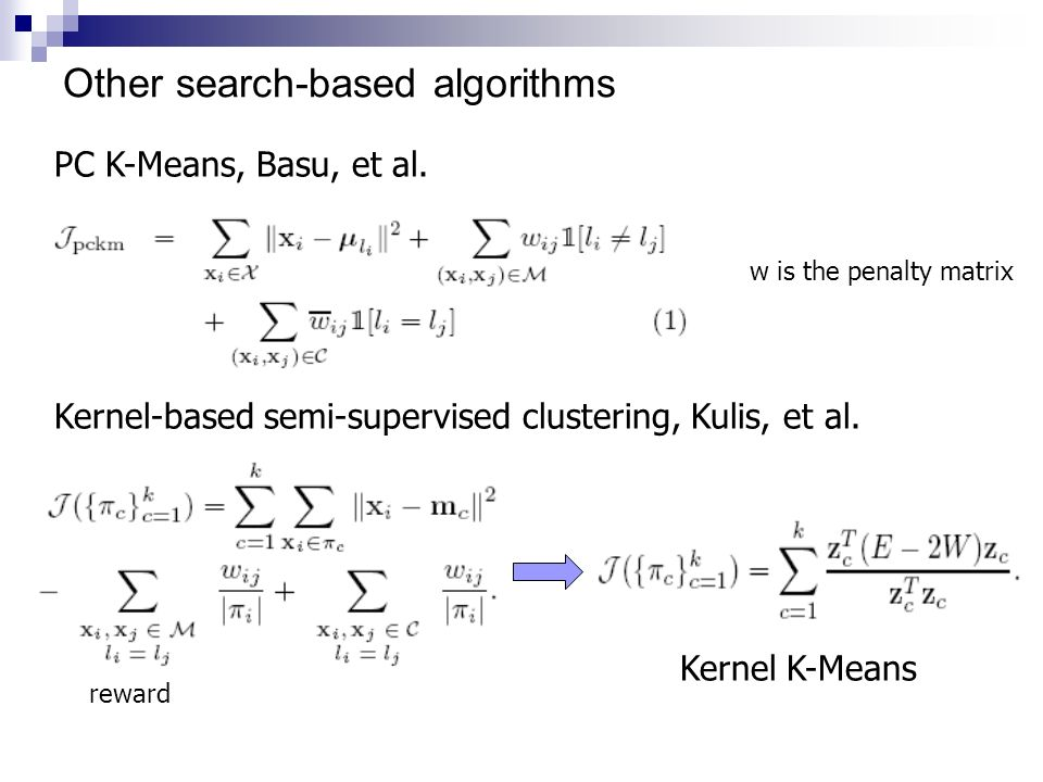 Other search-based algorithms