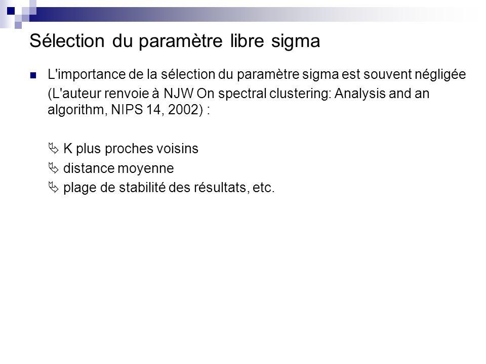 Sélection du paramètre libre sigma