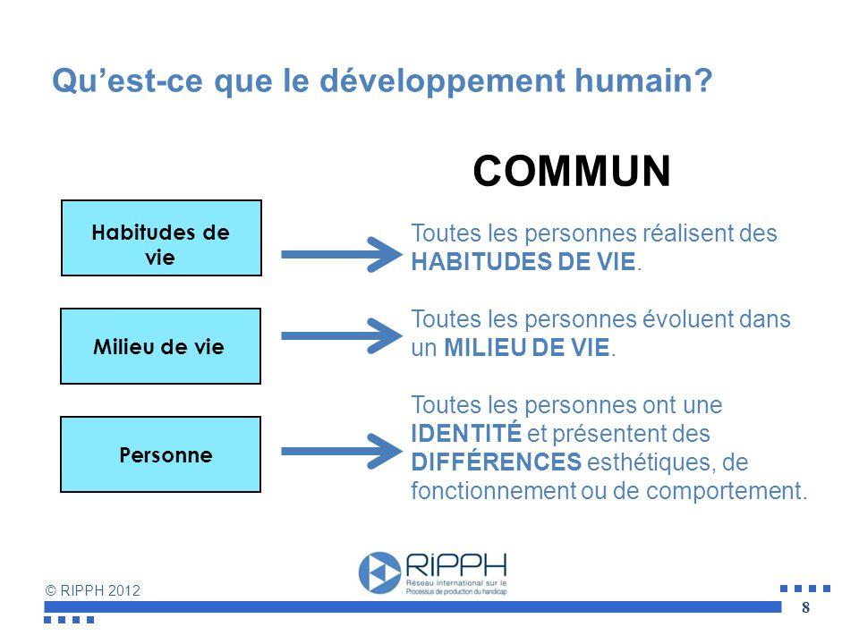 Qu'est-ce que le développement humain