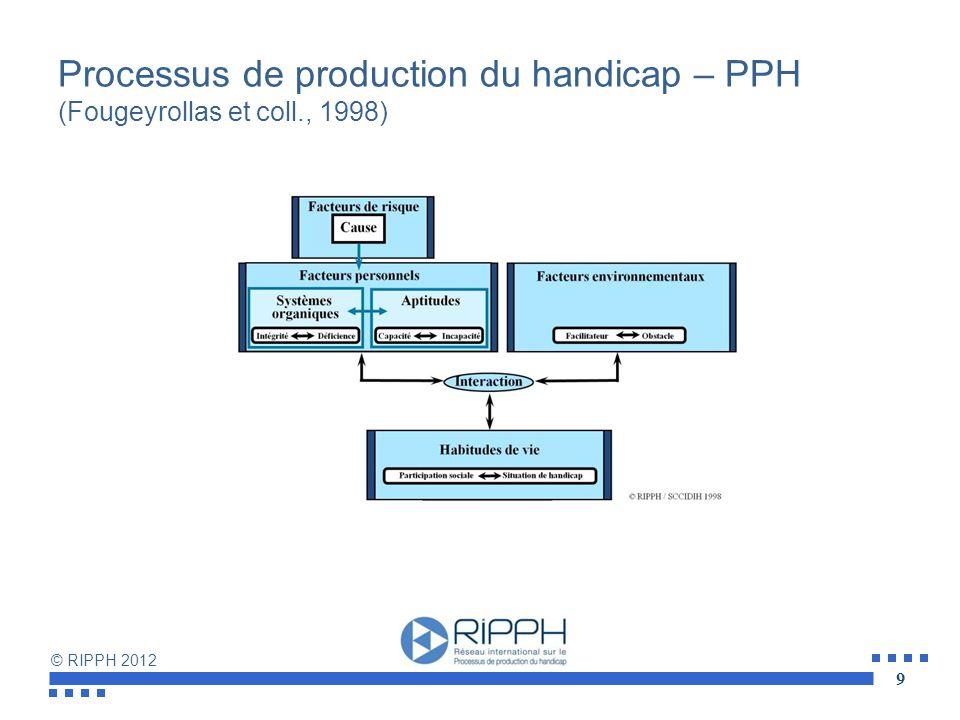 Processus de production du handicap – PPH (Fougeyrollas et coll
