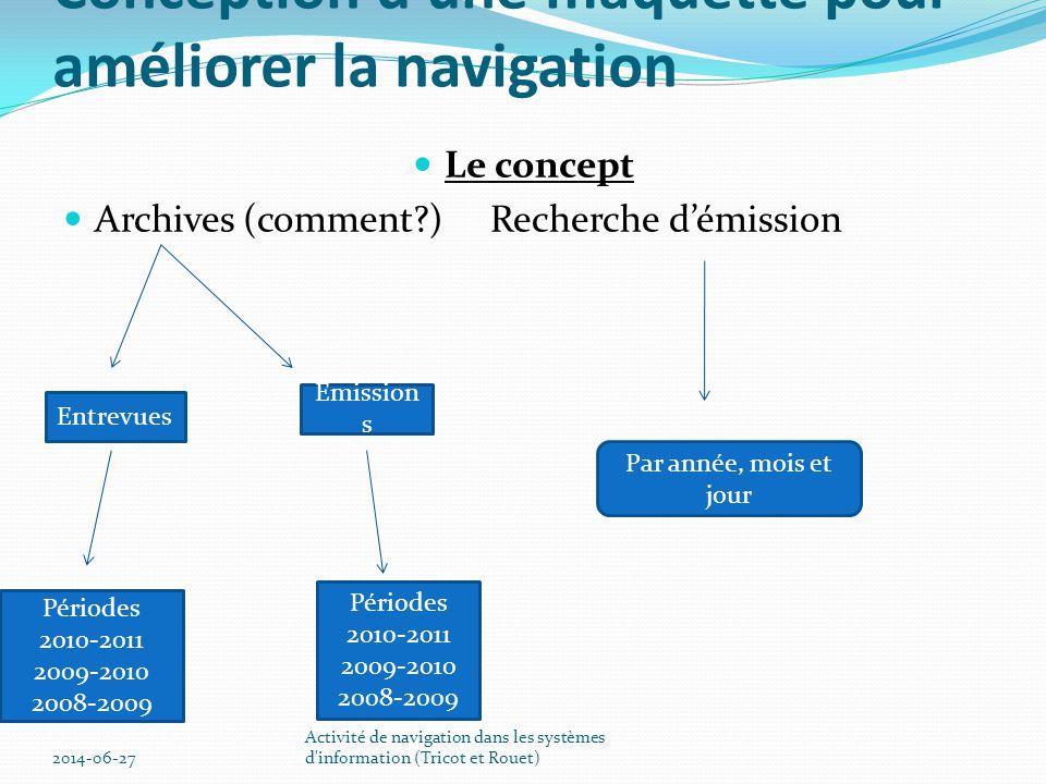 Conception d'une maquette pour améliorer la navigation