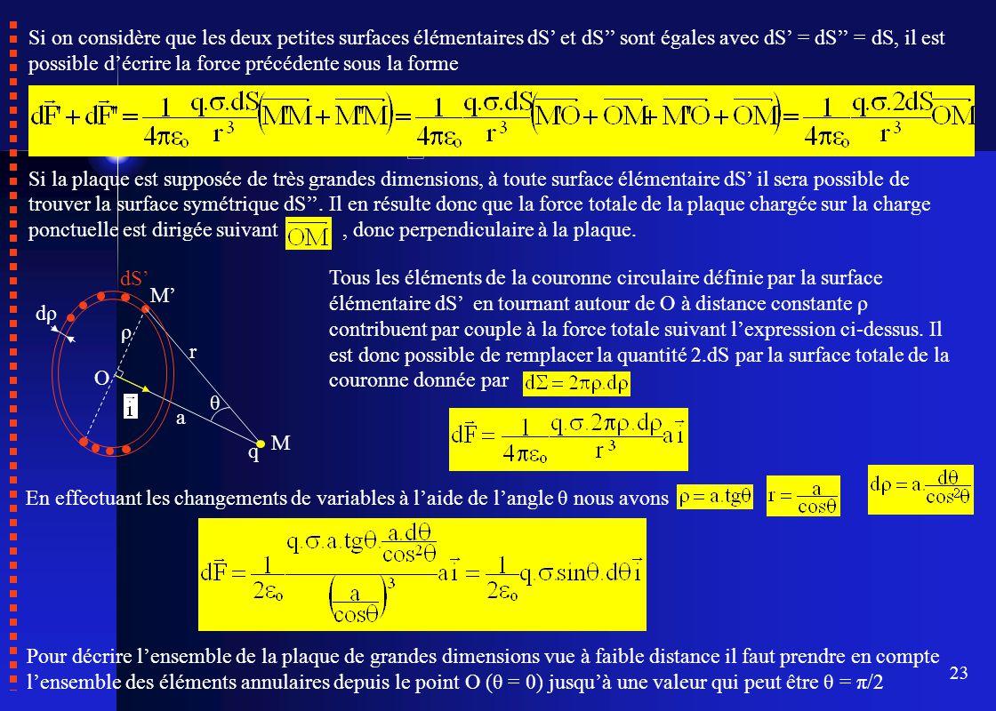 Si on considère que les deux petites surfaces élémentaires dS' et dS'' sont égales avec dS' = dS'' = dS, il est possible d'écrire la force précédente sous la forme