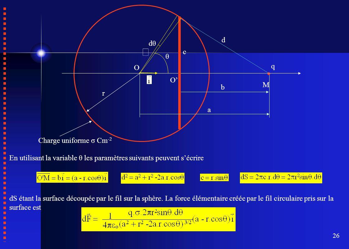 d dθ. c. θ. O. q. O' M. b. r. a. Charge uniforme σ Cm-2. En utilisant la variable θ les paramètres suivants peuvent s'écrire.
