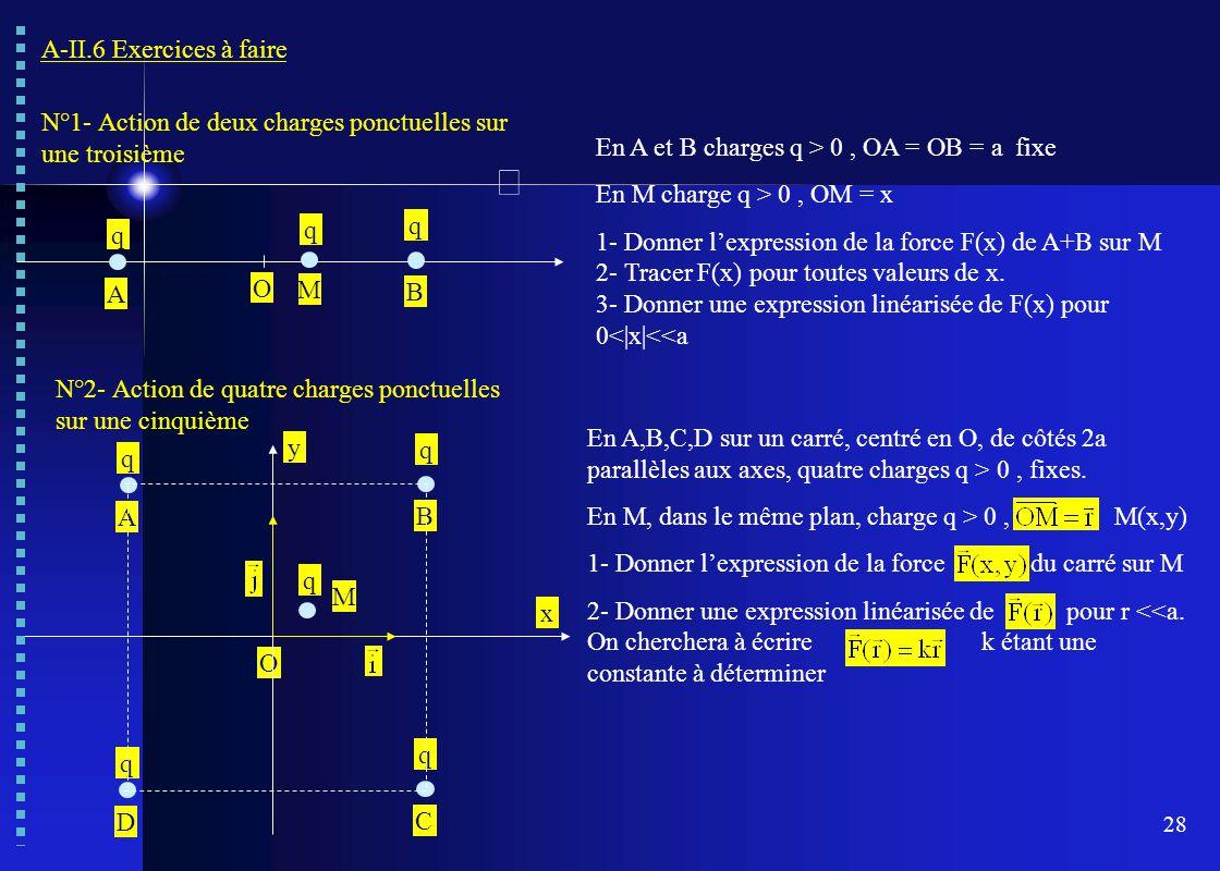 A-II.6 Exercices à faire N°1- Action de deux charges ponctuelles sur une troisième. En A et B charges q > 0 , OA = OB = a fixe.