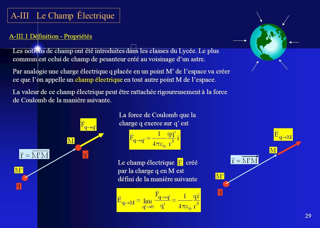 A-III Le Champ Électrique