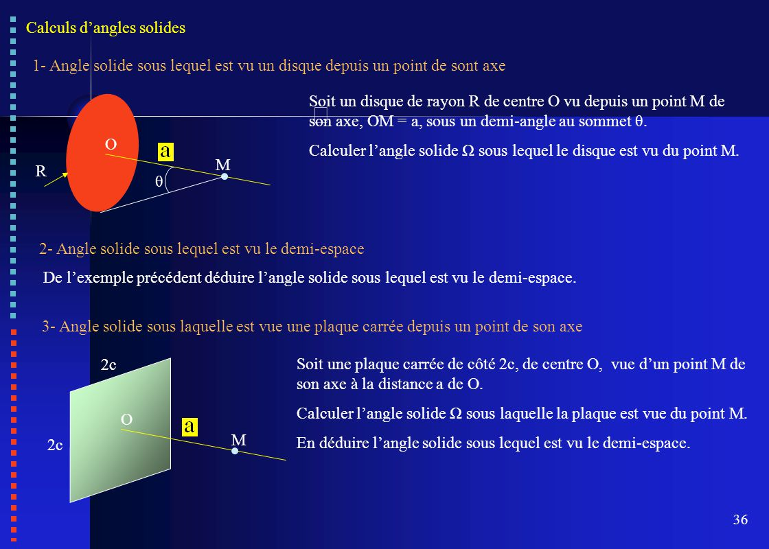 Calculs d'angles solides