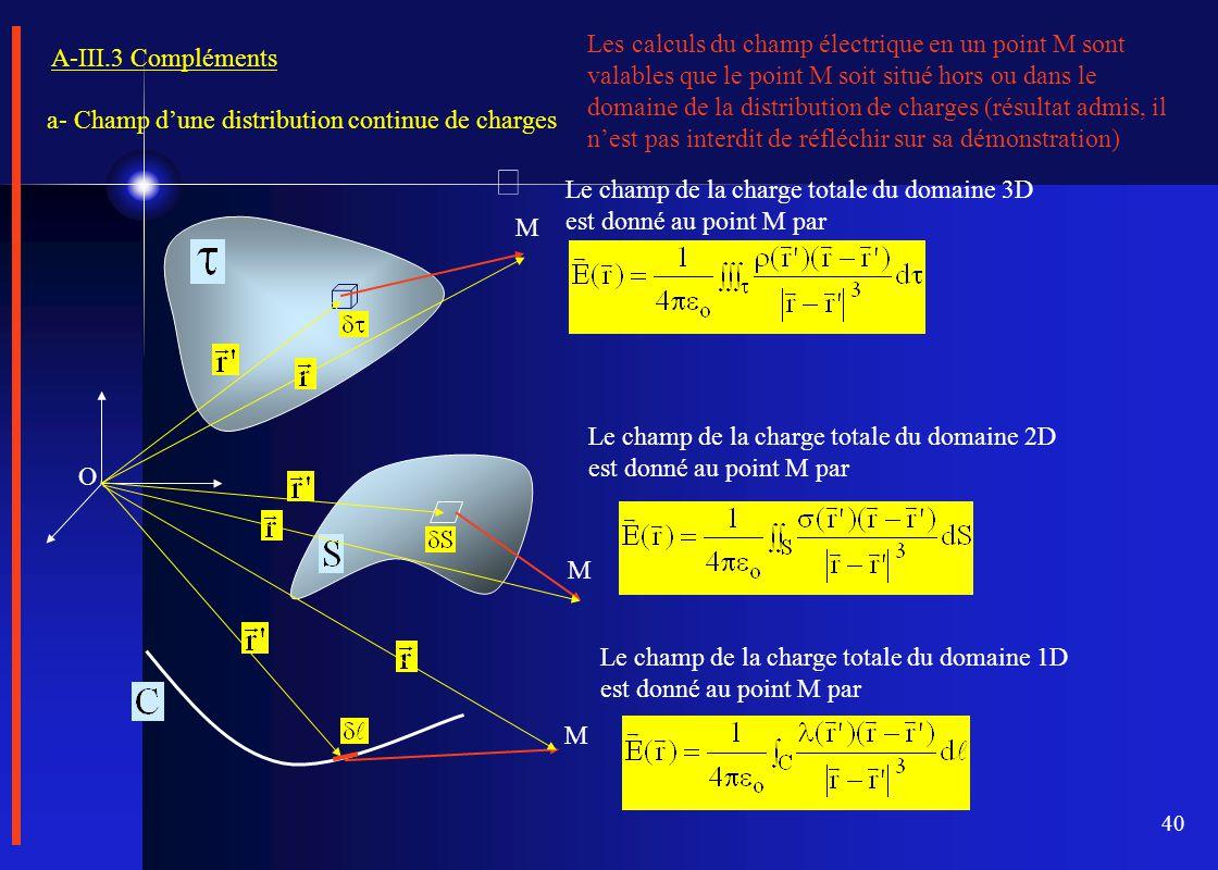 Les calculs du champ électrique en un point M sont valables que le point M soit situé hors ou dans le domaine de la distribution de charges (résultat admis, il n'est pas interdit de réfléchir sur sa démonstration)