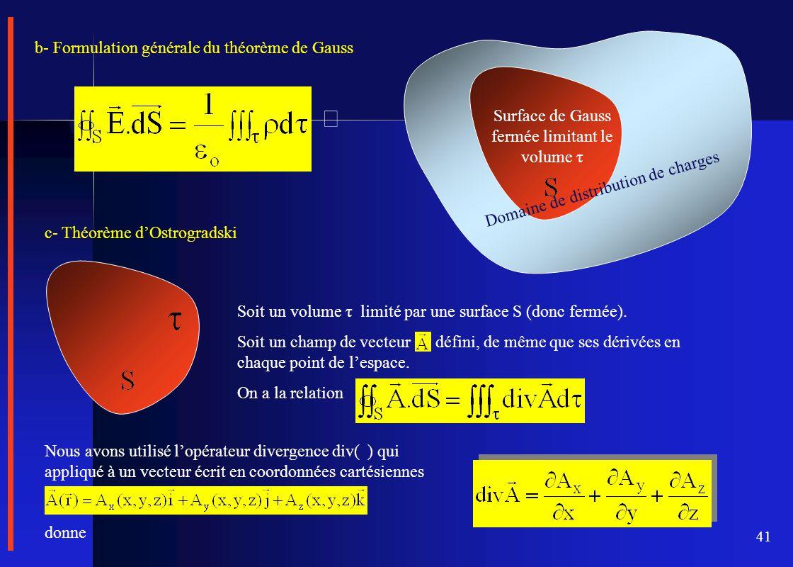 b- Formulation générale du théorème de Gauss