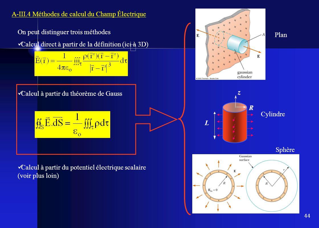 A-III.4 Méthodes de calcul du Champ Électrique