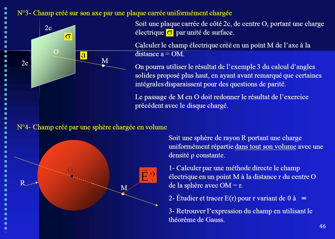 N°3- Champ créé sur son axe par une plaque carrée uniformément chargée