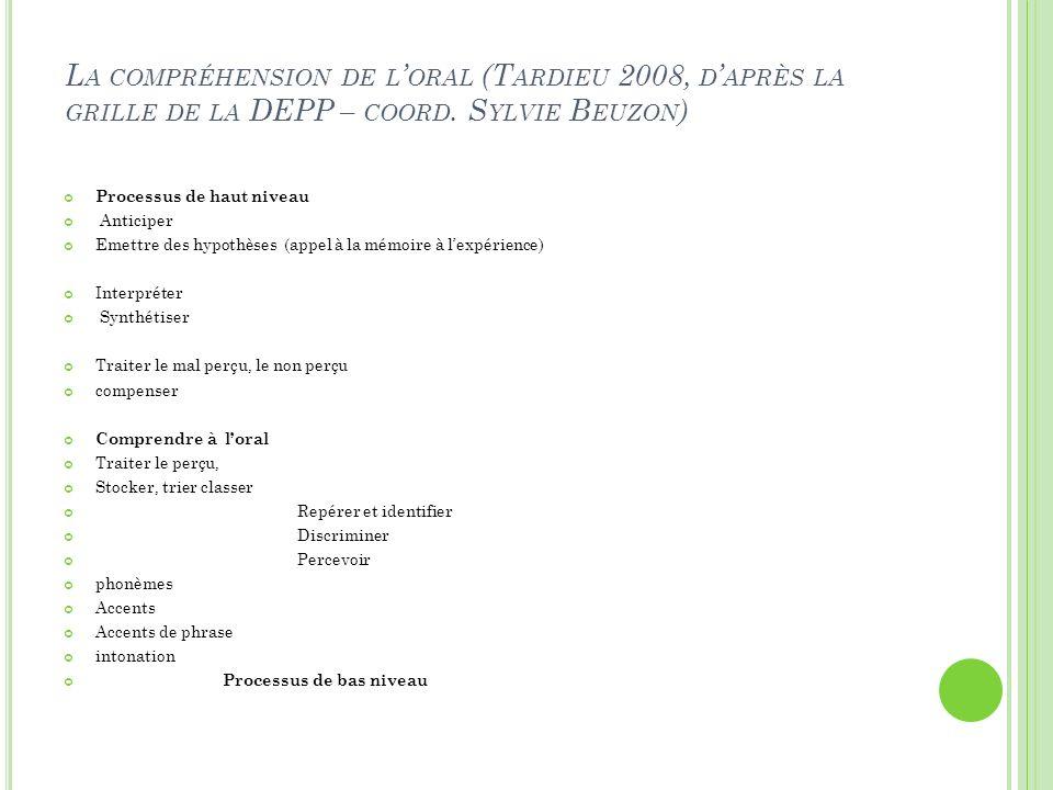 La compréhension de l'oral (Tardieu 2008, d'après la grille de la DEPP – coord. Sylvie Beuzon)