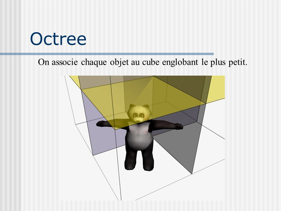Octree On associe chaque objet au cube englobant le plus petit.