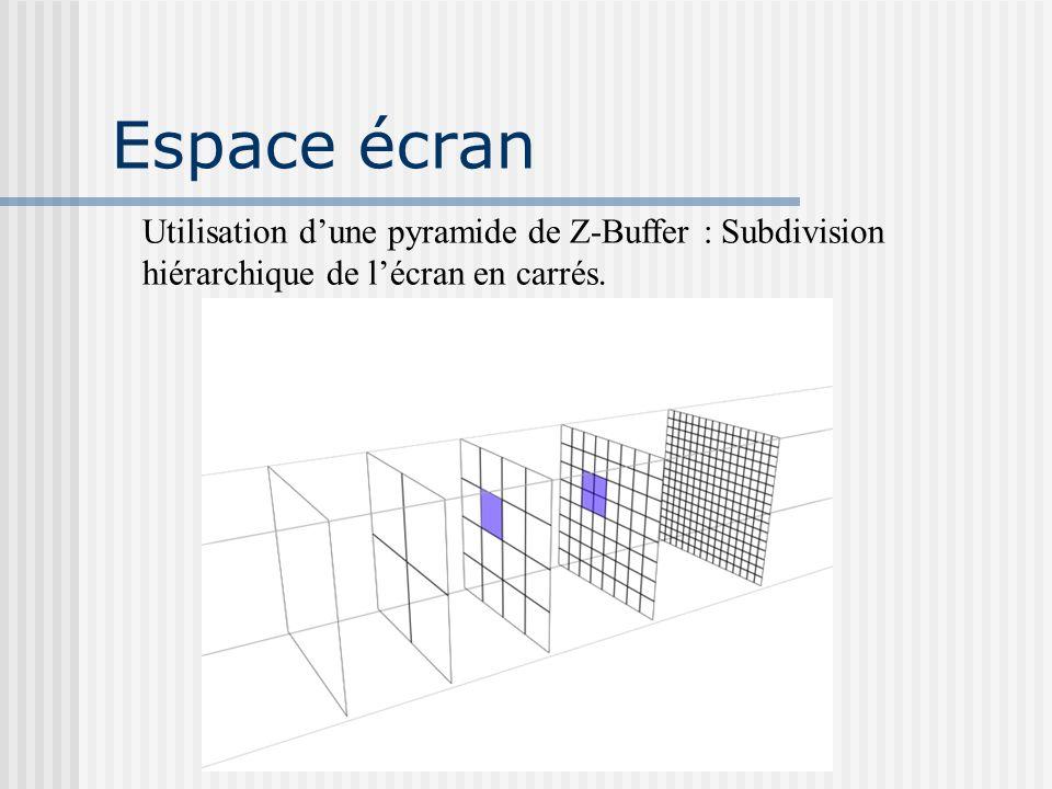 Espace écran Utilisation d'une pyramide de Z-Buffer : Subdivision hiérarchique de l'écran en carrés.