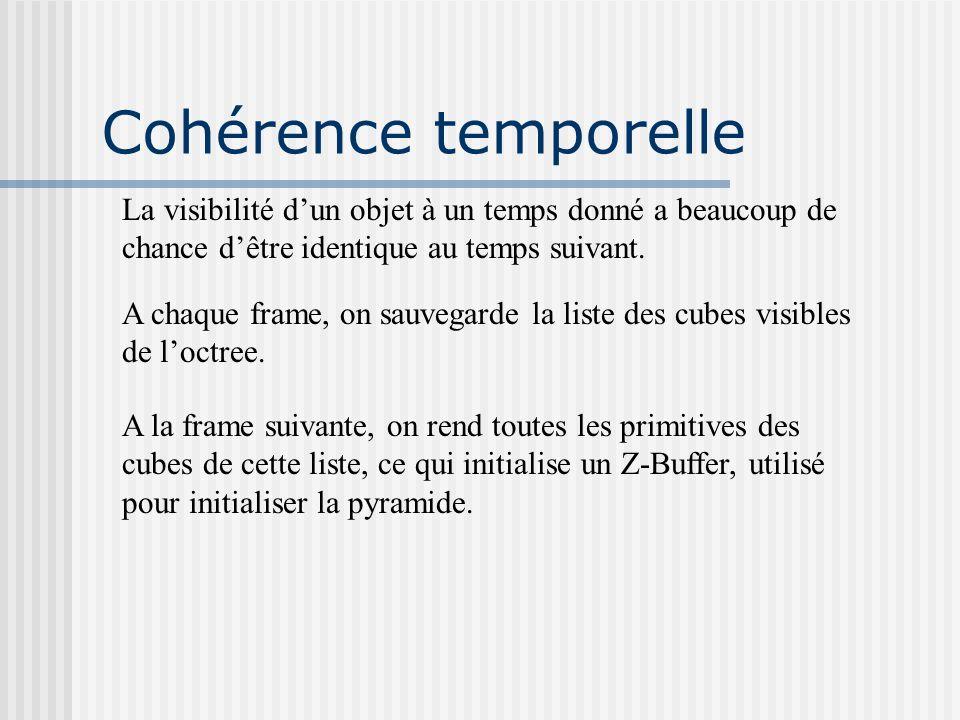 Cohérence temporelle La visibilité d'un objet à un temps donné a beaucoup de chance d'être identique au temps suivant.